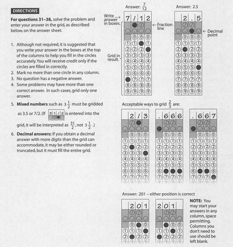 新SAT数学考试答题卡填涂规则总结图1